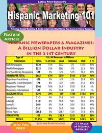 online magazine - Hispanic Marketing 101, 2013 9.27